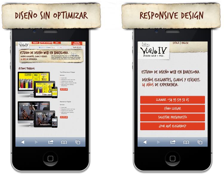 responsive design barcelona